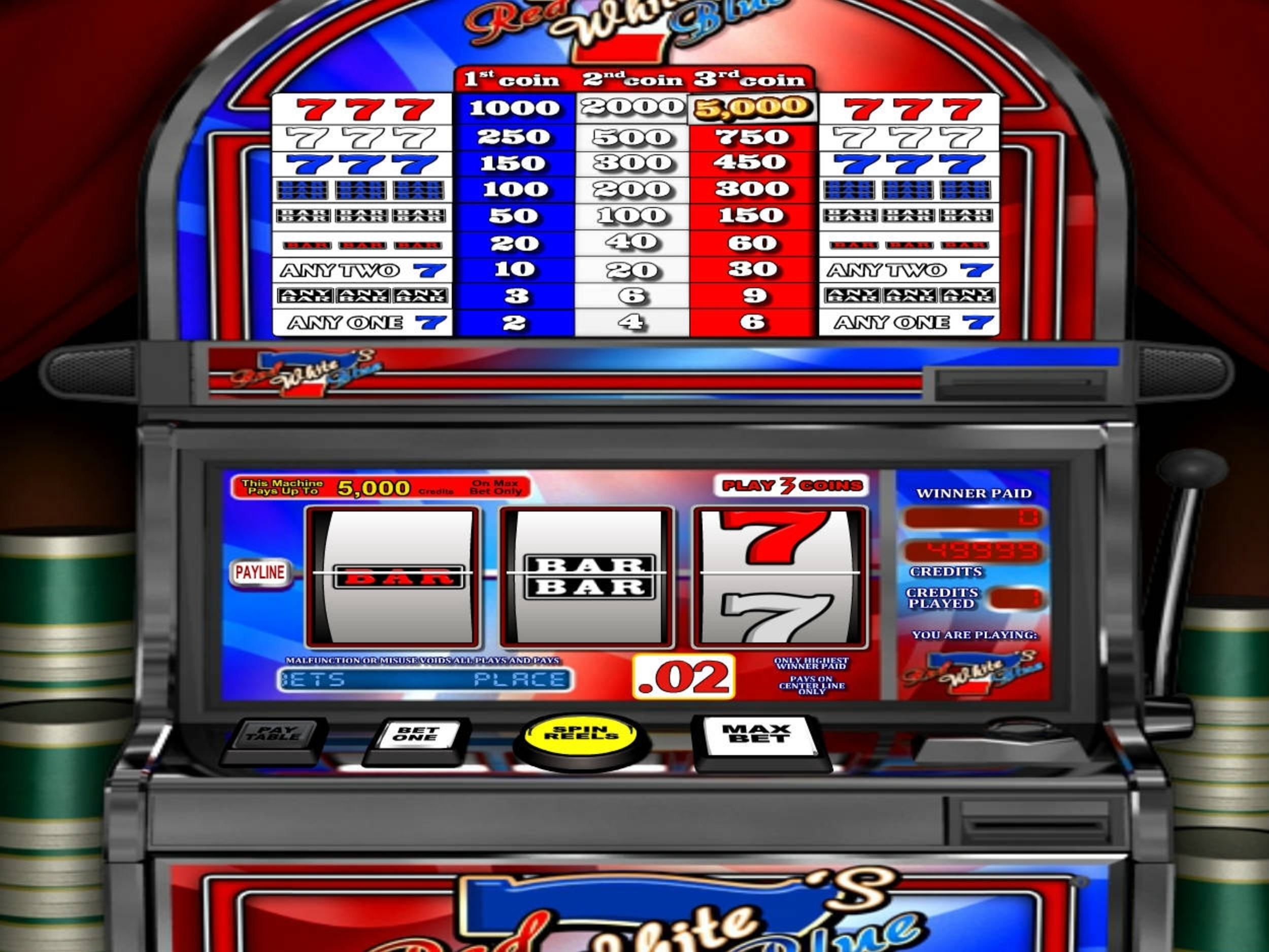 Se Red White Blue 7s Online Slot Demo Game, Betsoft