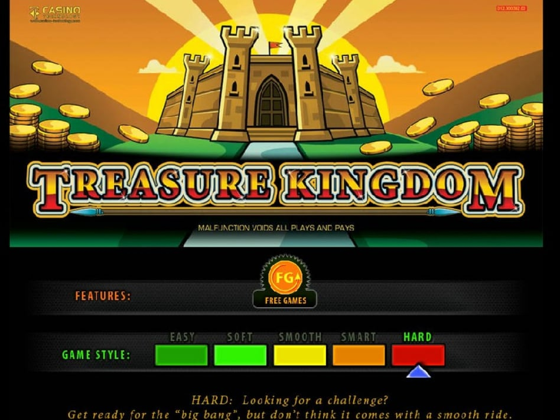 Se Treasure Kingdom Online Slot Demo Game, casino technology