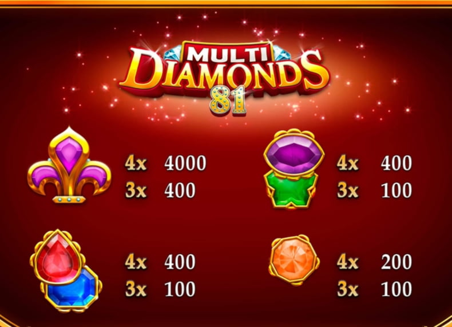 Se Multi Diamonds 81 Online Slot Demo Game, Kajot